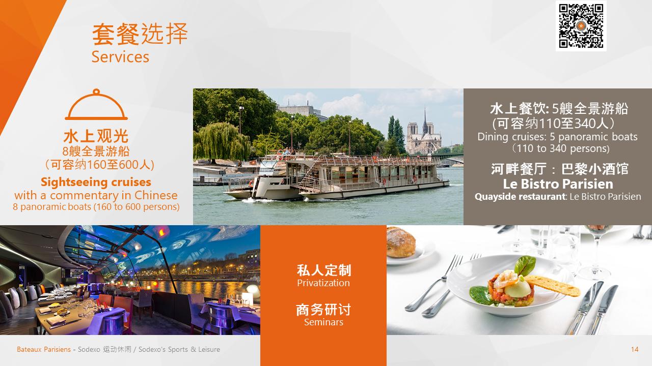 Présentation Powerpoint de Sodexo traduite en chinois