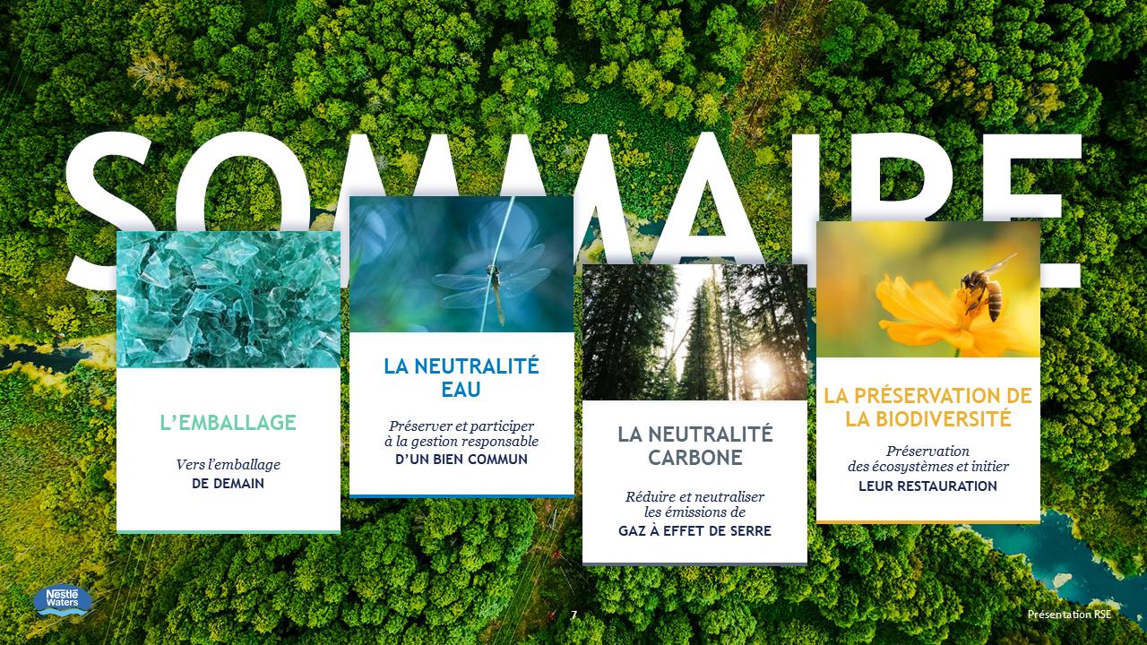 Présentation Nestlé Waters en français
